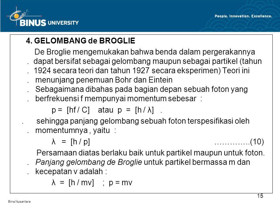 4. GELOMBANG de BROGLIE