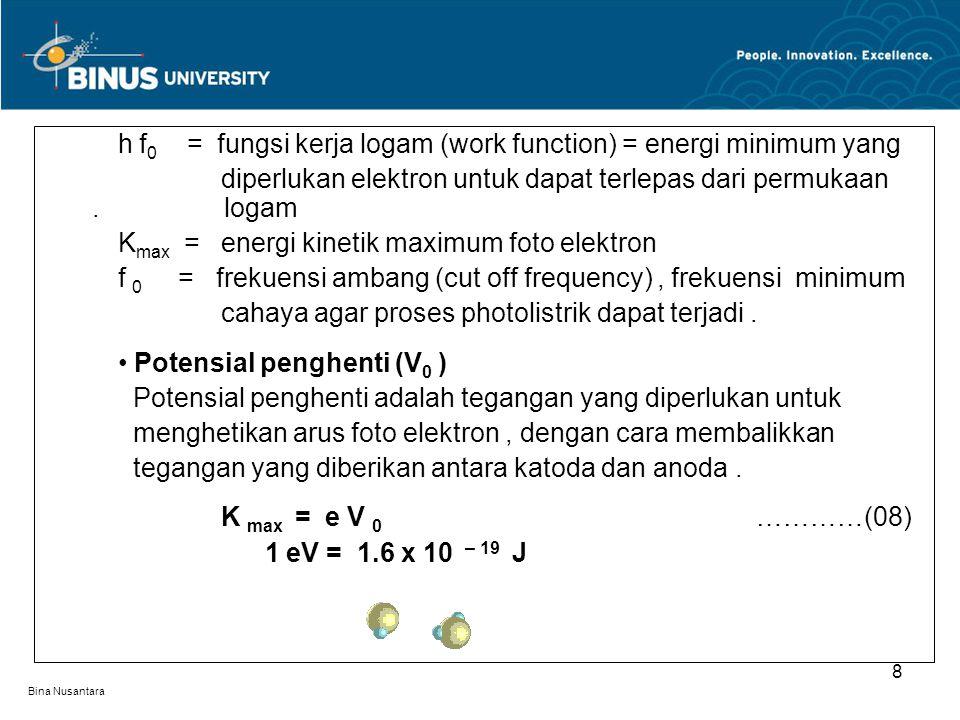 h f0 = fungsi kerja logam (work function) = energi minimum yang