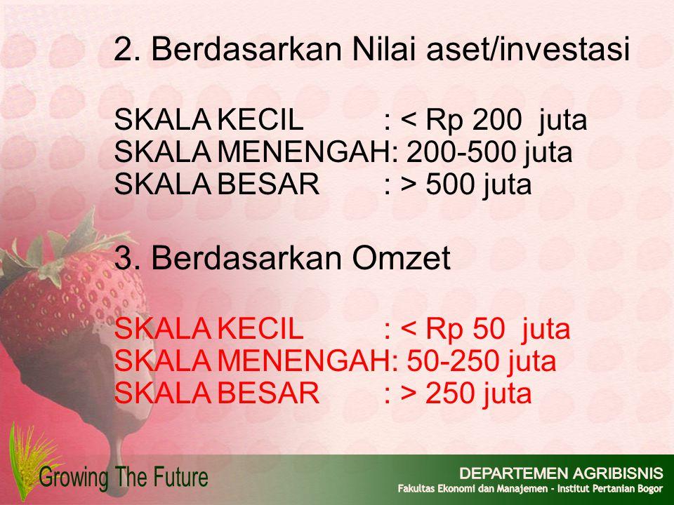 2. Berdasarkan Nilai aset/investasi