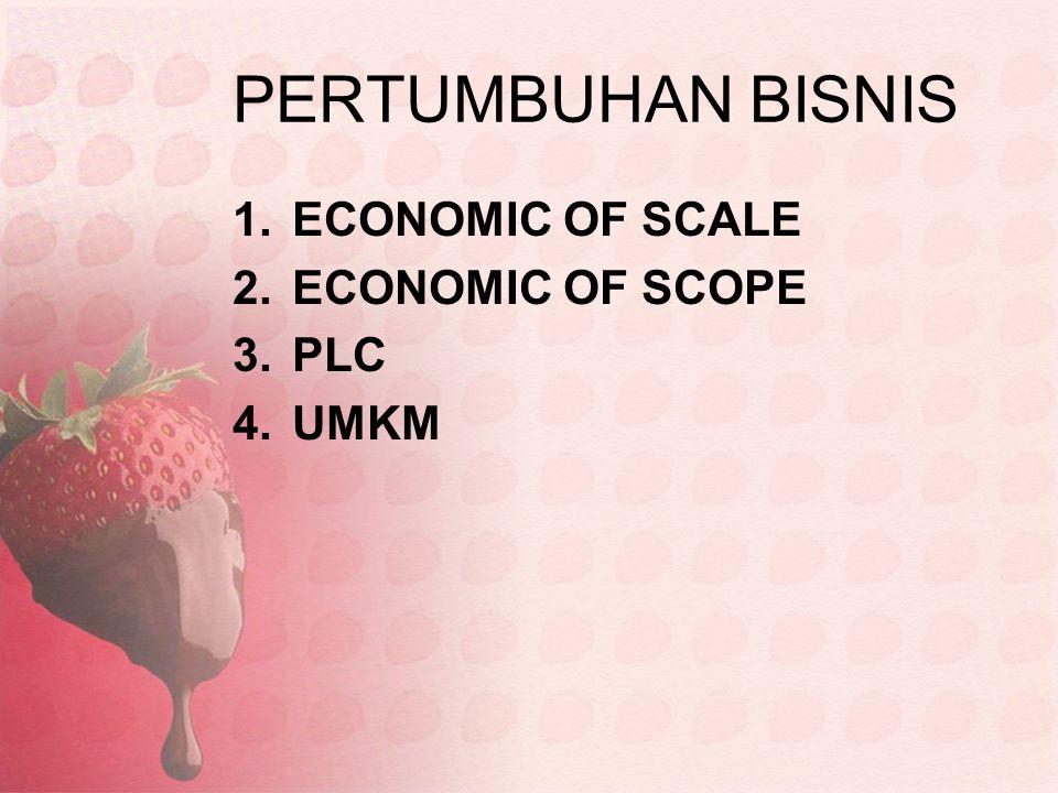 PERTUMBUHAN BISNIS ECONOMIC OF SCALE ECONOMIC OF SCOPE PLC UMKM