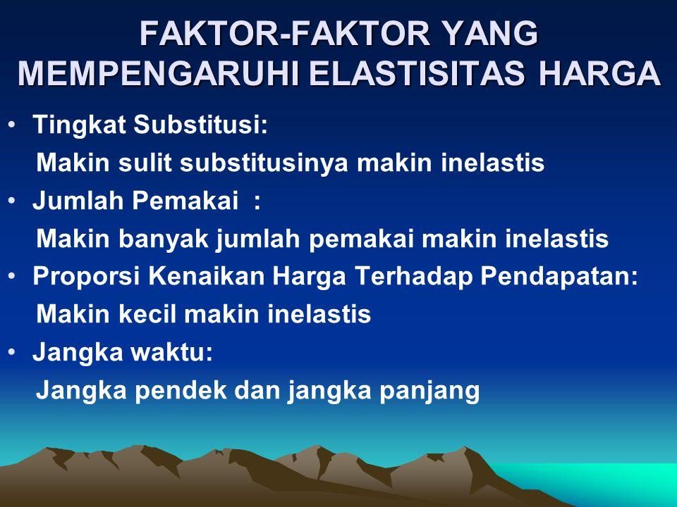 FAKTOR-FAKTOR YANG MEMPENGARUHI ELASTISITAS HARGA