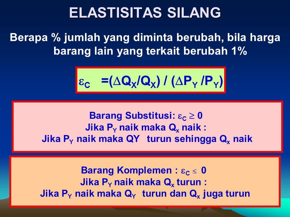 ELASTISITAS SILANG C =(QX/QX) / (PY /PY)