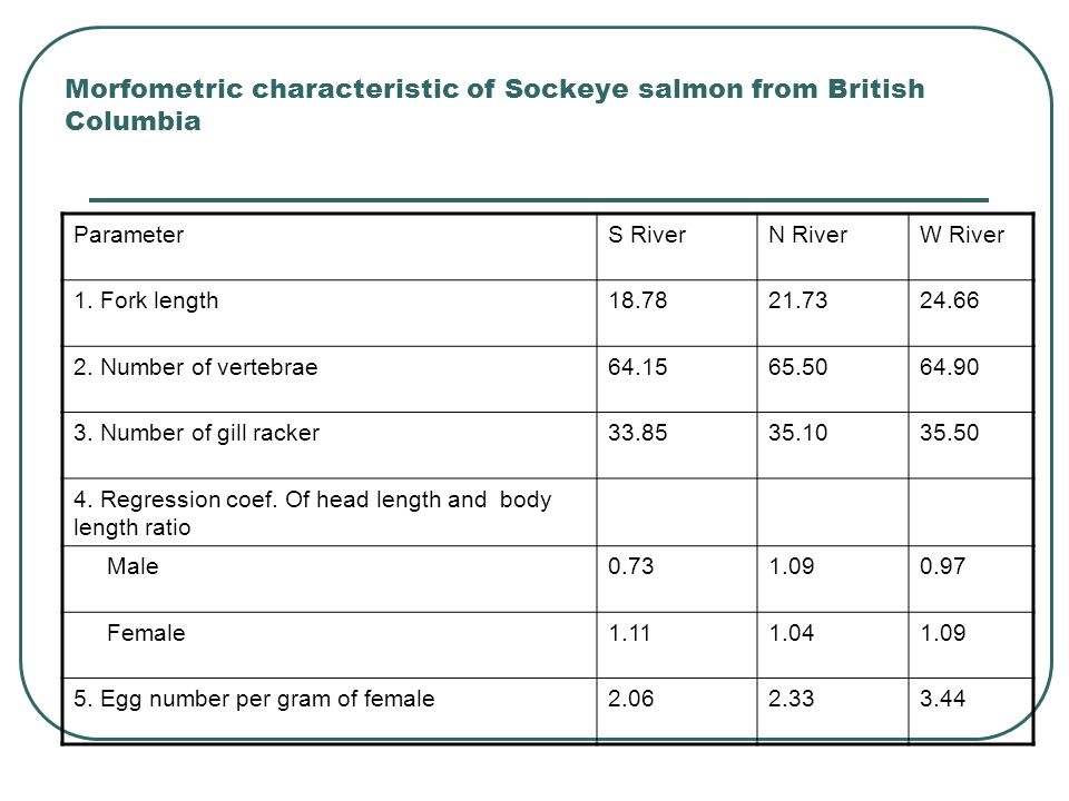 Morfometric characteristic of Sockeye salmon from British Columbia