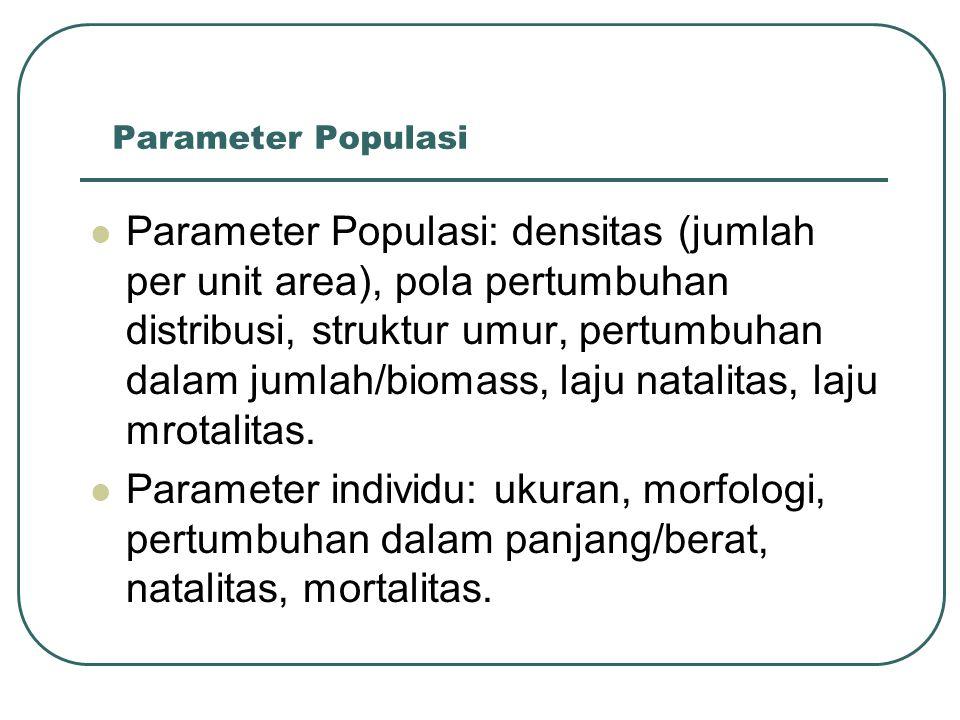 Parameter Populasi