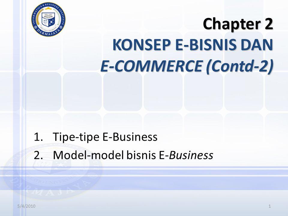 Chapter 2 KONSEP E-BISNIS DAN E-COMMERCE (Contd-2)