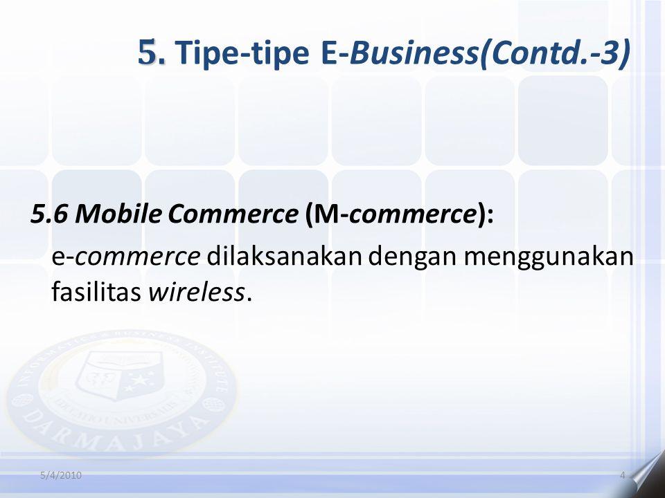 5. Tipe-tipe E-Business(Contd.-3)