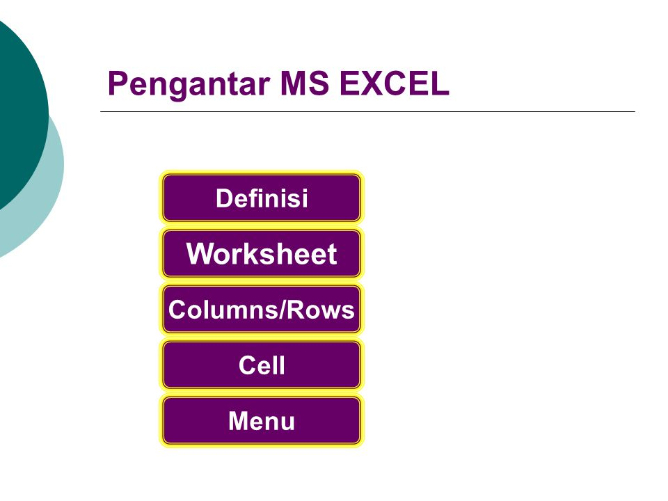 Pengantar MS EXCEL Definisi Worksheet Columns/Rows Cell Menu