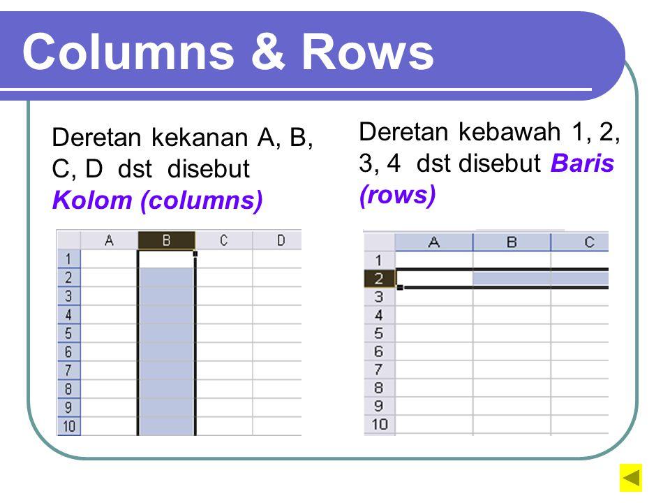 Columns & Rows Deretan kebawah 1, 2, 3, 4 dst disebut Baris (rows)