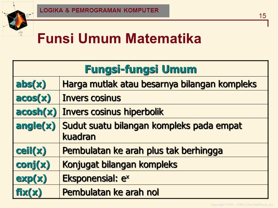 Funsi Umum Matematika Fungsi-fungsi Umum abs(x)