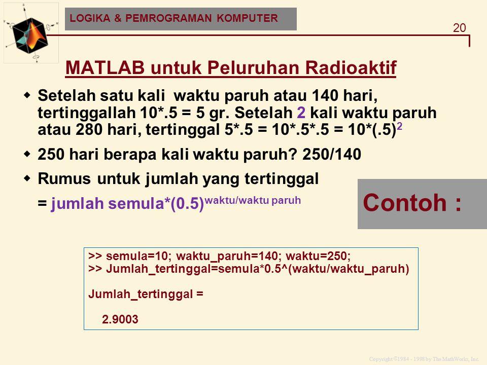 MATLAB untuk Peluruhan Radioaktif