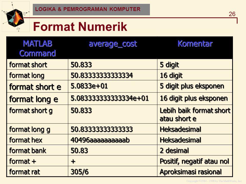 Format Numerik MATLAB Command average_cost Komentar format short e