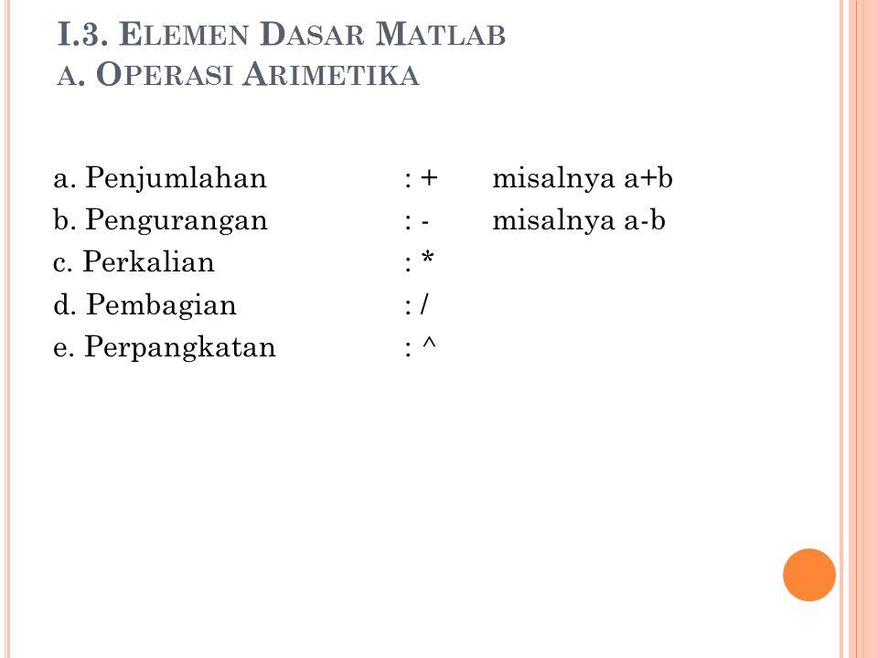 I.3. Elemen Dasar Matlab a. Operasi Arimetika