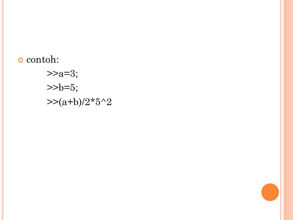 contoh: >>a=3; >>b=5; >>(a+b)/2*5^2