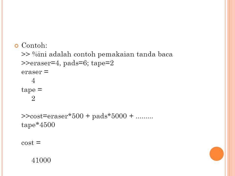 Contoh: >> %ini adalah contoh pemakaian tanda baca. >>eraser=4, pads=6; tape=2. eraser = 4. tape =