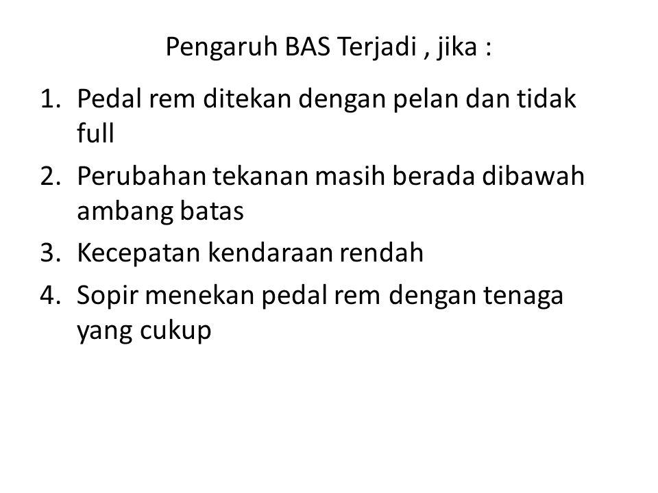 Pengaruh BAS Terjadi , jika :