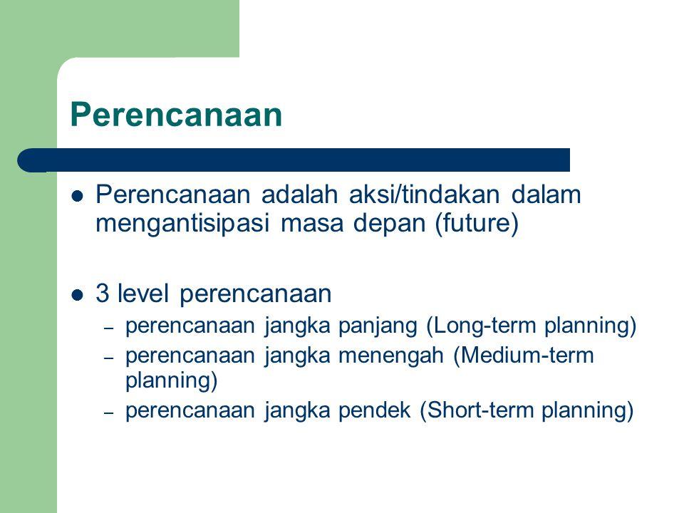 Perencanaan Perencanaan adalah aksi/tindakan dalam mengantisipasi masa depan (future) 3 level perencanaan.