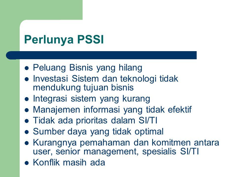 Perlunya PSSI Peluang Bisnis yang hilang
