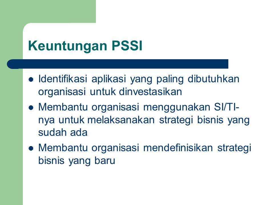 Keuntungan PSSI Identifikasi aplikasi yang paling dibutuhkan organisasi untuk dinvestasikan.