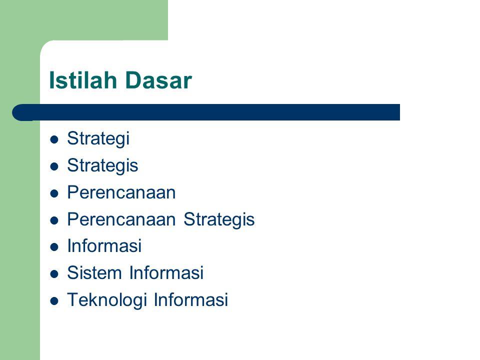 Istilah Dasar Strategi Strategis Perencanaan Perencanaan Strategis