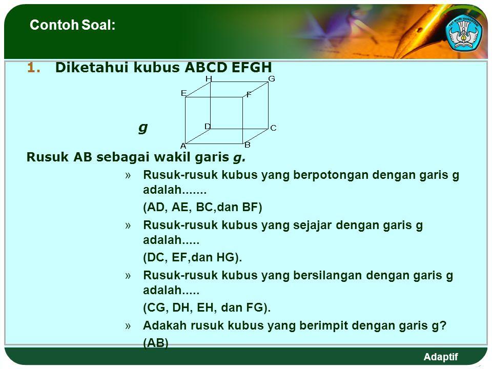 Diketahui kubus ABCD EFGH