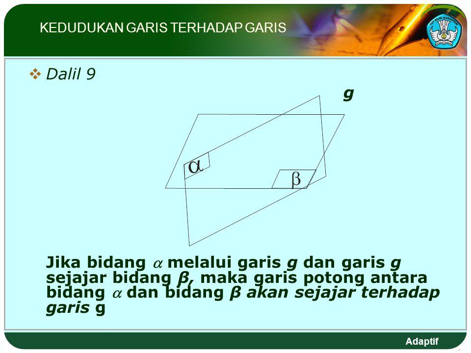 KEDUDUKAN GARIS TERHADAP GARIS