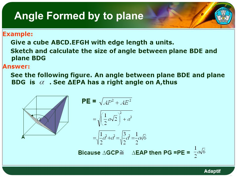 Angle Formed by to plane