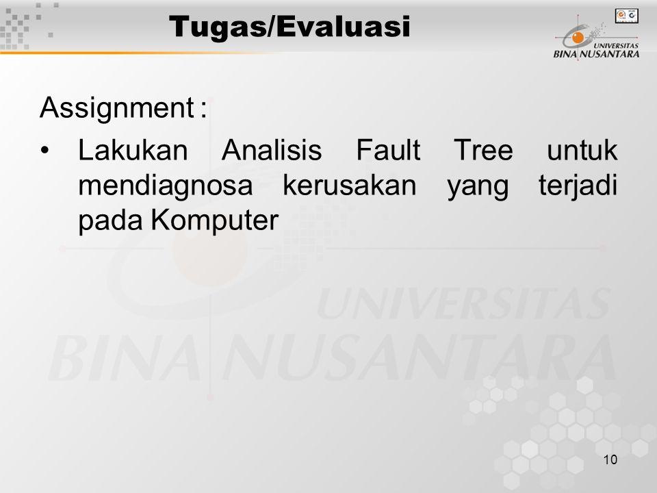 Tugas/Evaluasi Assignment : Lakukan Analisis Fault Tree untuk mendiagnosa kerusakan yang terjadi pada Komputer.