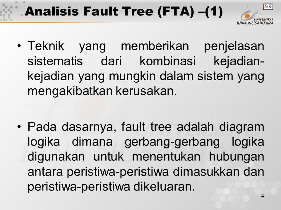 Analisis Fault Tree (FTA) –(1)