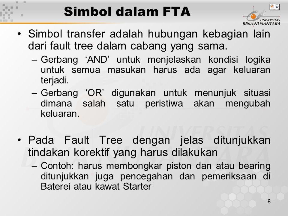Simbol dalam FTA Simbol transfer adalah hubungan kebagian lain dari fault tree dalam cabang yang sama.