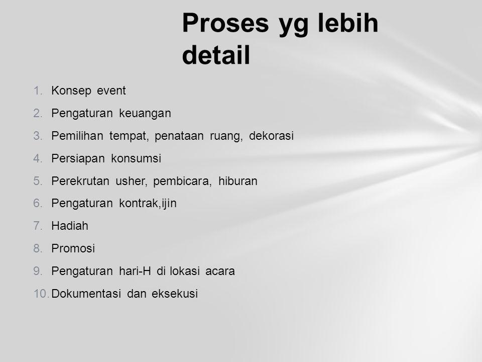Proses yg lebih detail Konsep event Pengaturan keuangan