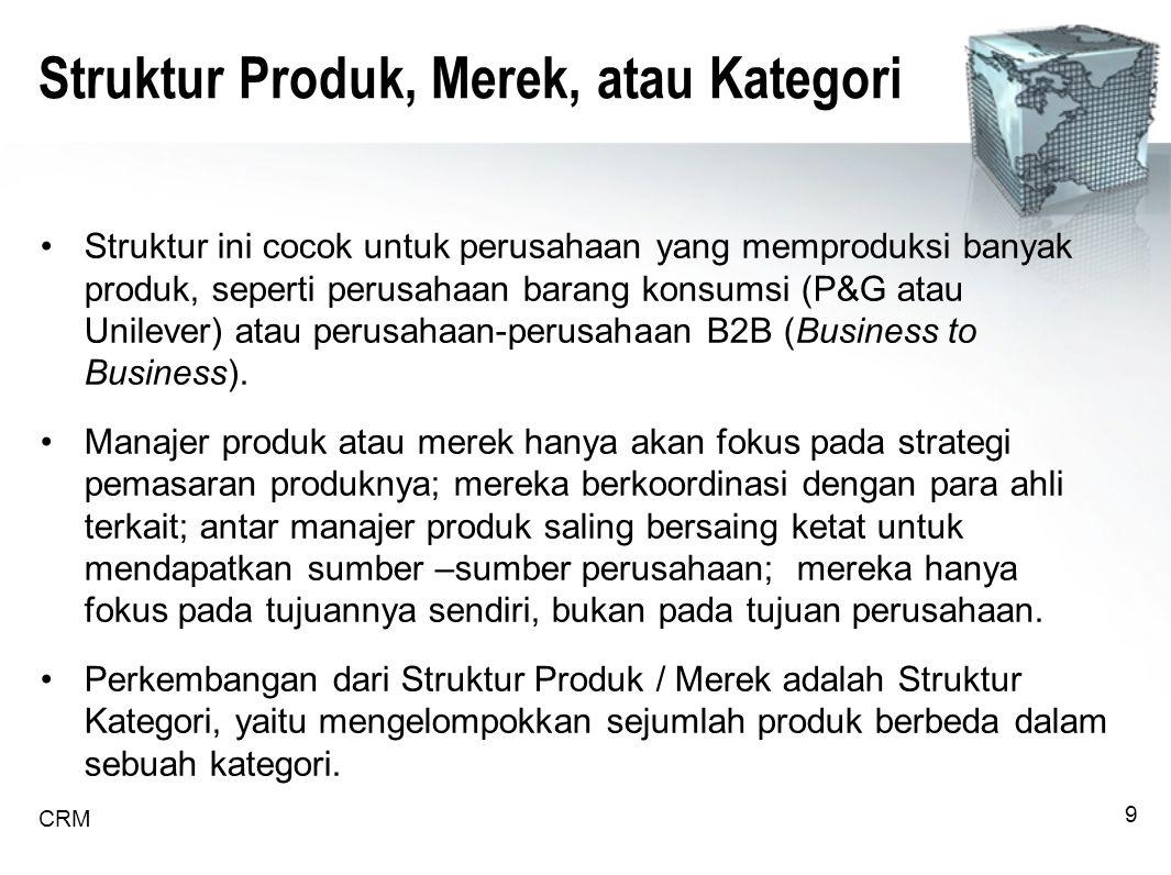 Struktur Produk, Merek, atau Kategori