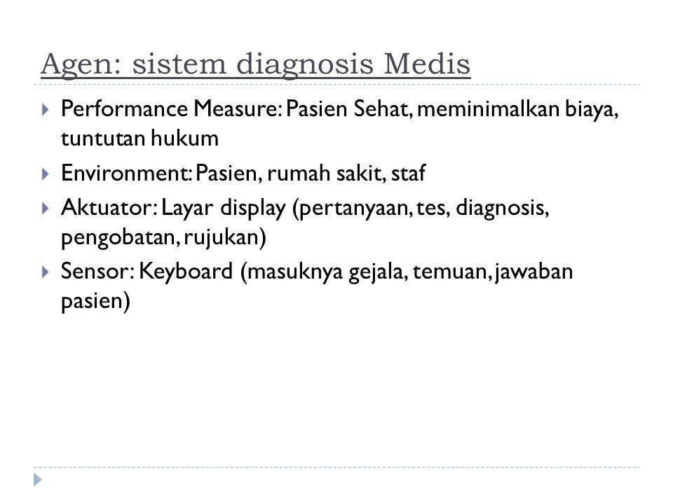 Agen: sistem diagnosis Medis