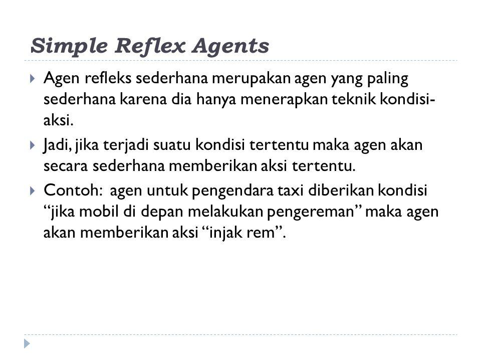 Simple Reflex Agents Agen refleks sederhana merupakan agen yang paling sederhana karena dia hanya menerapkan teknik kondisi- aksi.