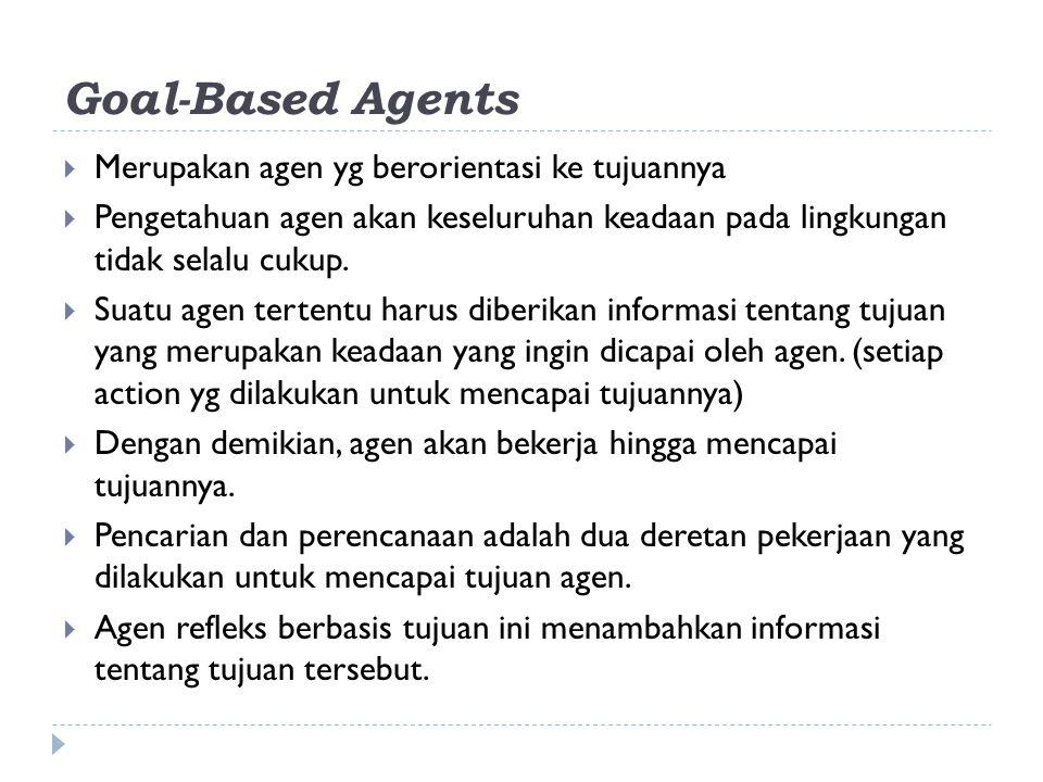 Goal-Based Agents Merupakan agen yg berorientasi ke tujuannya