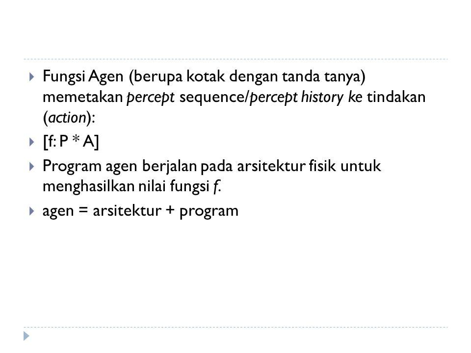 Fungsi Agen (berupa kotak dengan tanda tanya) memetakan percept sequence/percept history ke tindakan (action):