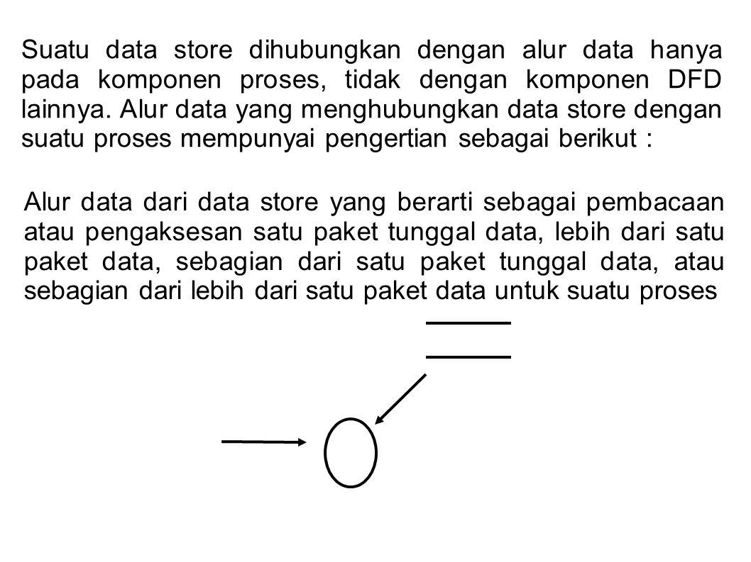 Suatu data store dihubungkan dengan alur data hanya pada komponen proses, tidak dengan komponen DFD lainnya. Alur data yang menghubungkan data store dengan suatu proses mempunyai pengertian sebagai berikut :