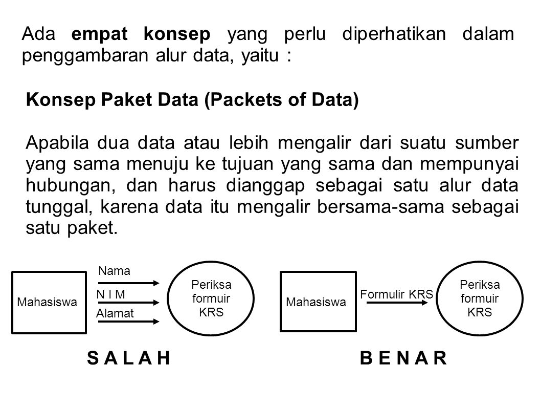 Konsep Paket Data (Packets of Data)