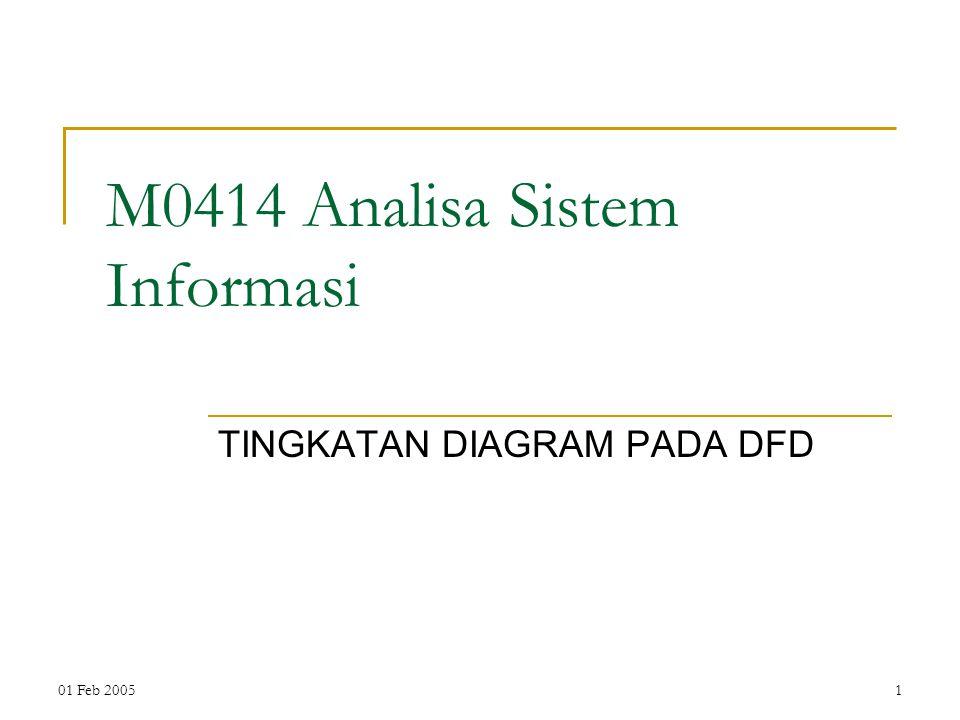 M0414 Analisa Sistem Informasi