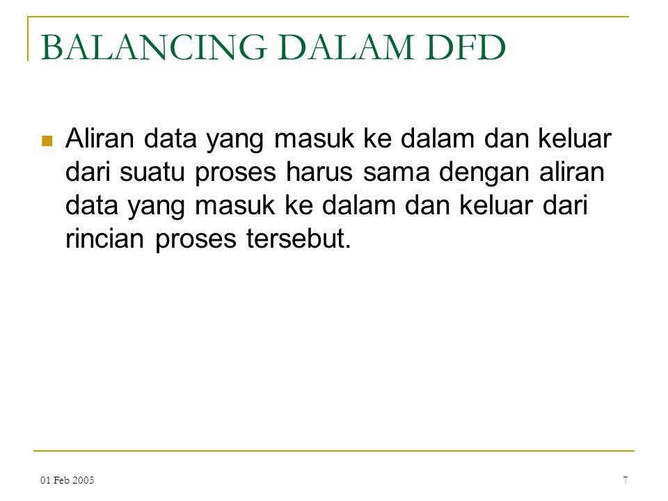 BALANCING DALAM DFD