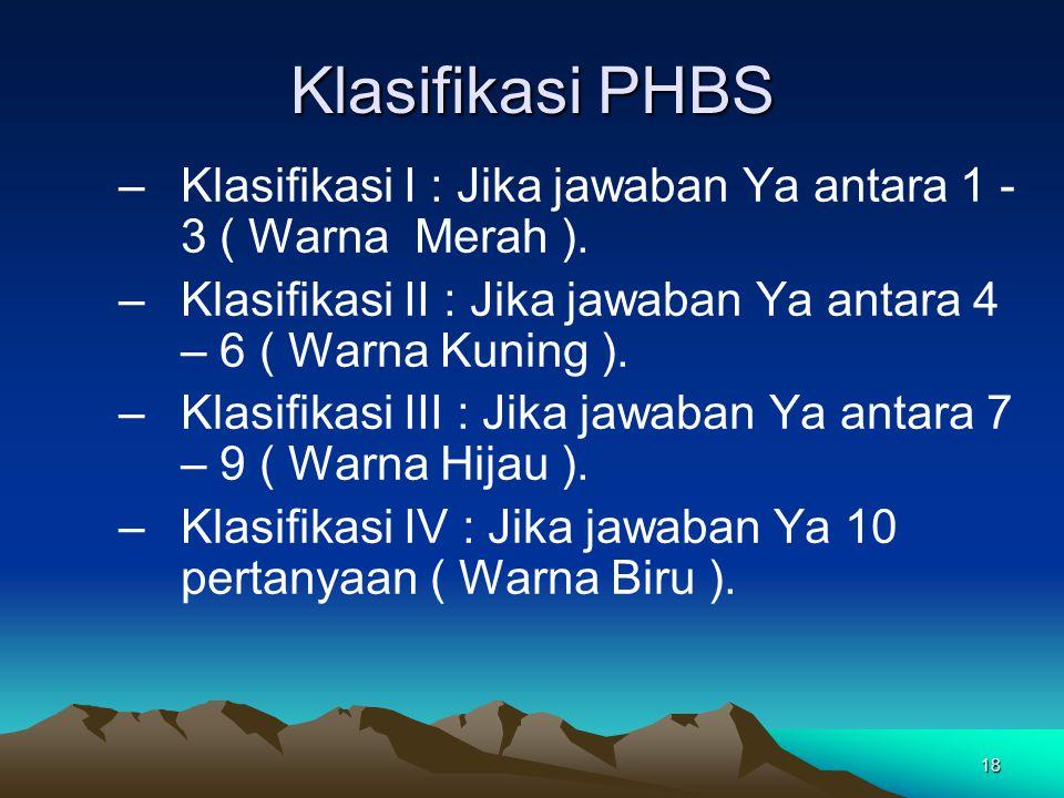 Klasifikasi PHBS Klasifikasi I : Jika jawaban Ya antara 1 - 3 ( Warna Merah ). Klasifikasi II : Jika jawaban Ya antara 4 – 6 ( Warna Kuning ).