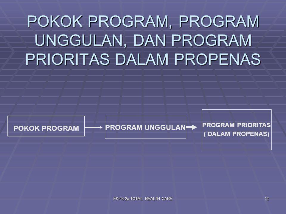 POKOK PROGRAM, PROGRAM UNGGULAN, DAN PROGRAM PRIORITAS DALAM PROPENAS