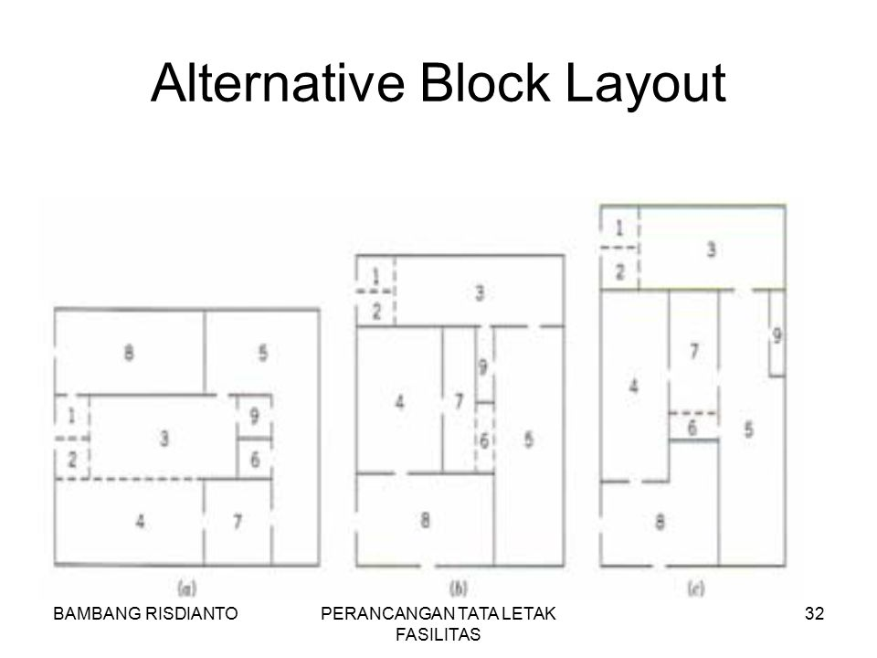 Alternative Block Layout