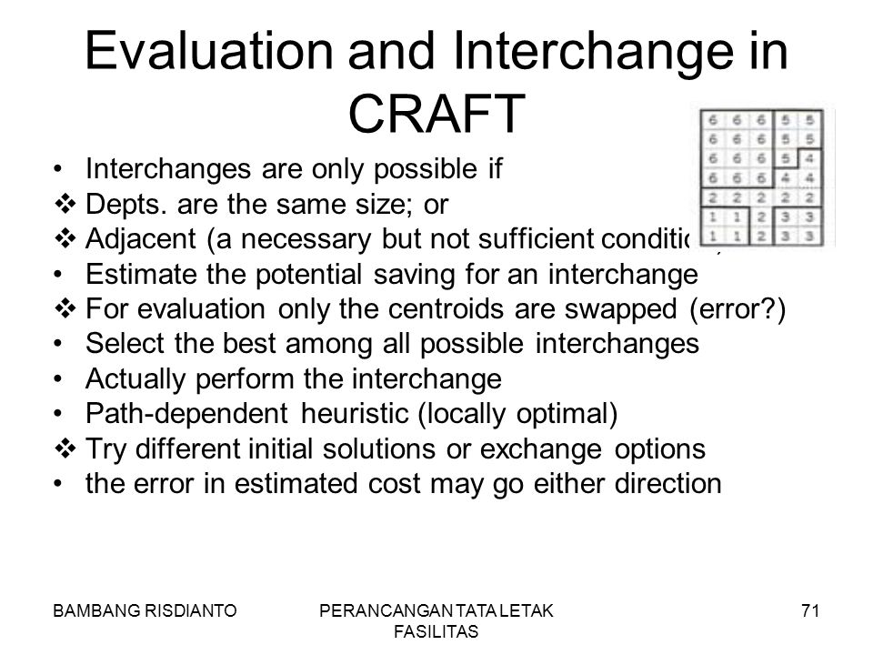 Evaluation and Interchange in CRAFT