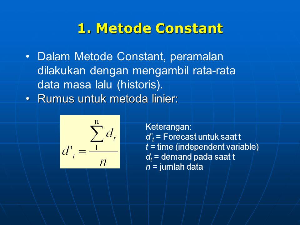 1. Metode Constant Dalam Metode Constant, peramalan dilakukan dengan mengambil rata-rata data masa lalu (historis).