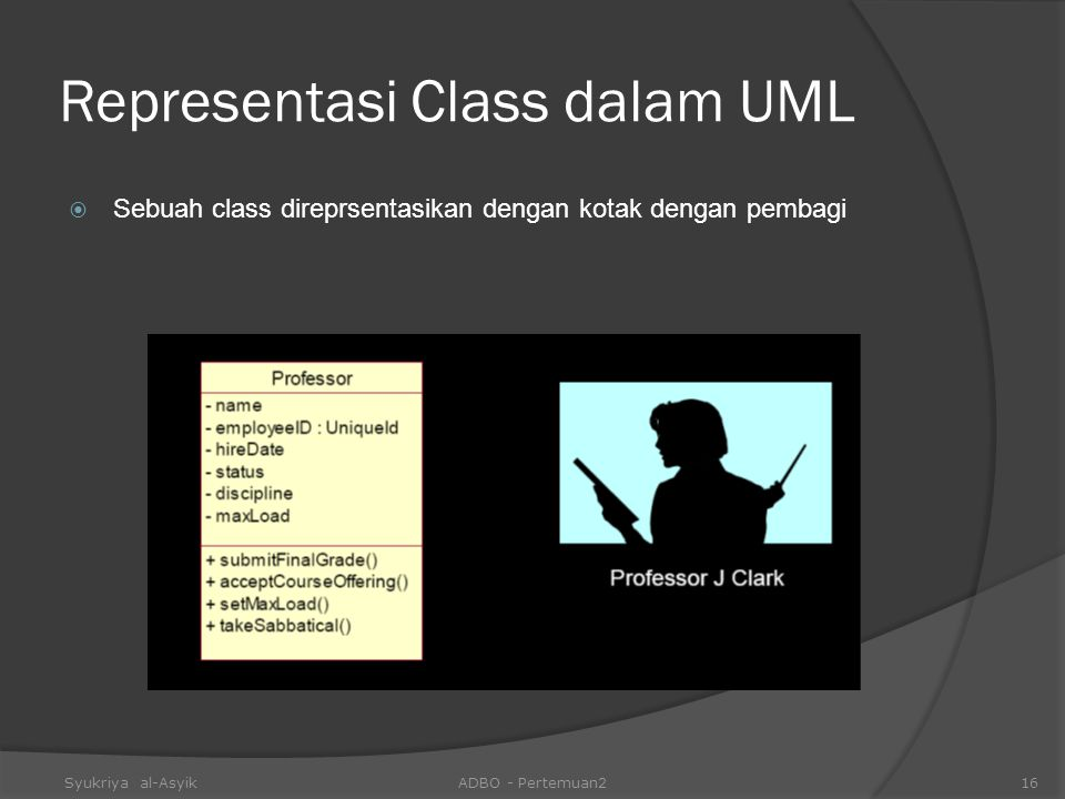 Representasi Class dalam UML