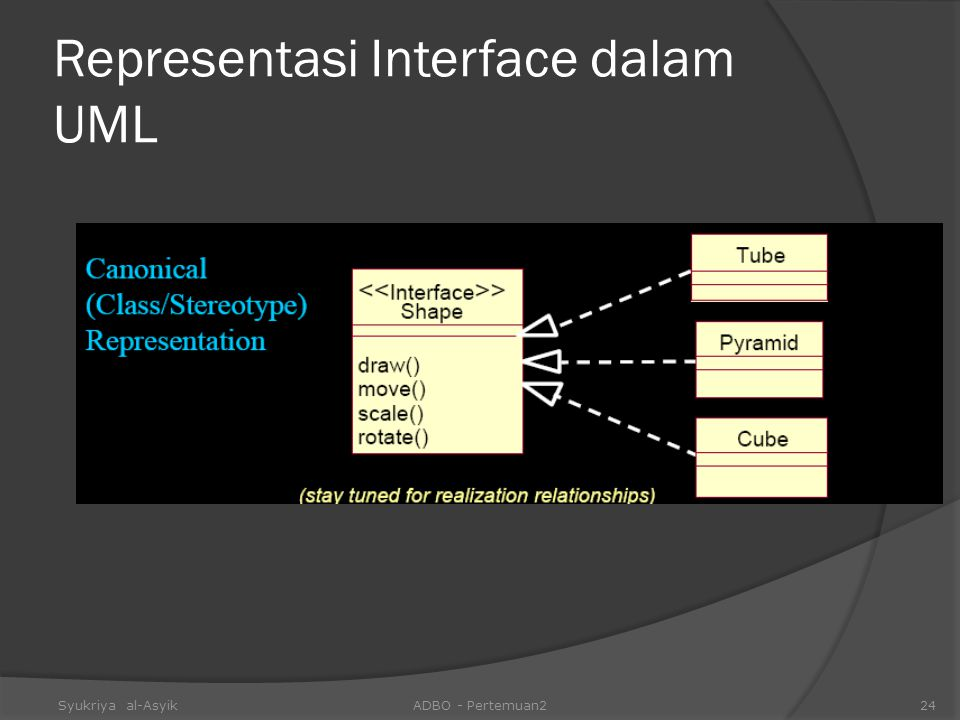 Representasi Interface dalam UML