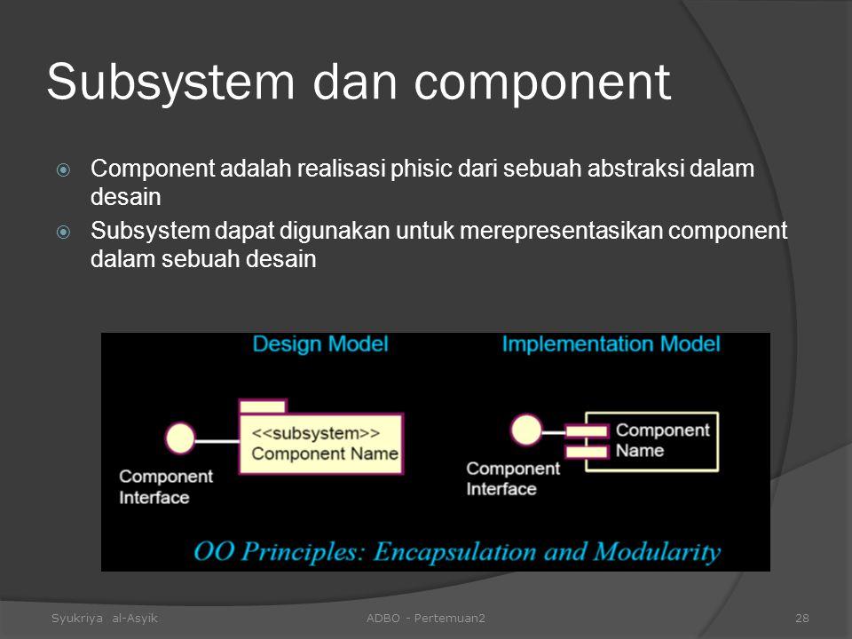 Subsystem dan component