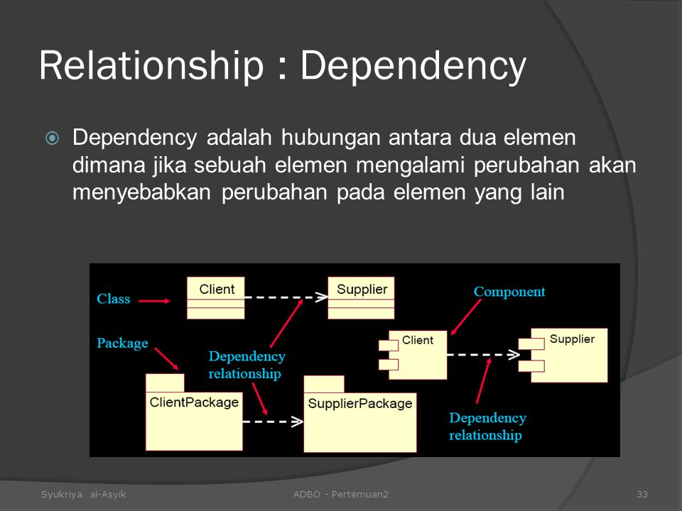 Relationship : Dependency