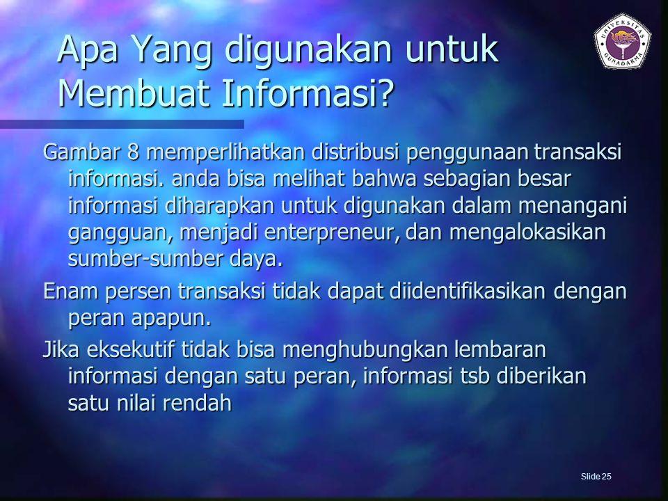 Apa Yang digunakan untuk Membuat Informasi