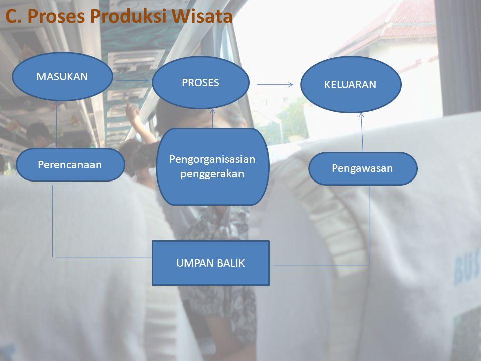 C. Proses Produksi Wisata